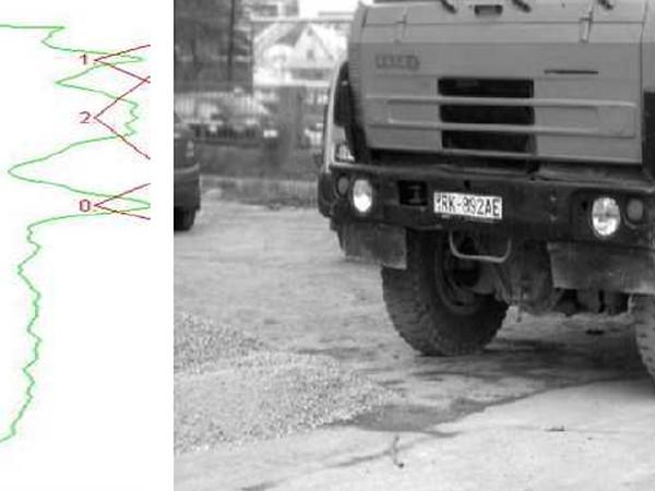 Systém automatického rozpoznávání evidenčních čísel vozidel